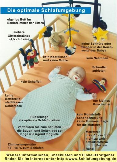 Ikea Wohnzimmer Aufbewahrung ~ Erfahrungswerte Anordnung Möbel im Babyzimmer?  Forenarchiv  urbia